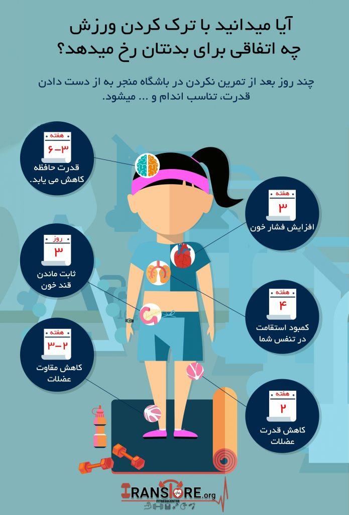 از عوارض ترک ورزش با خبرید؟